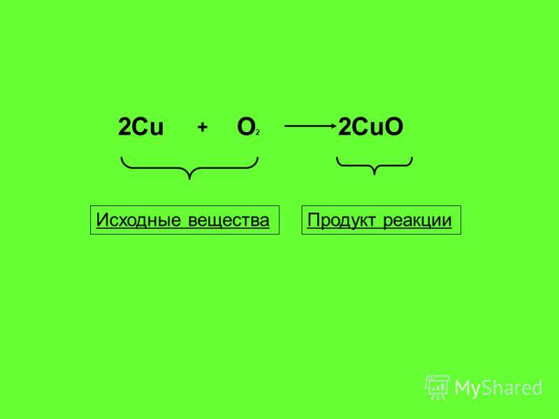 Cu + O2O2 CuO2 Исходные веществаПродукт реакции 2