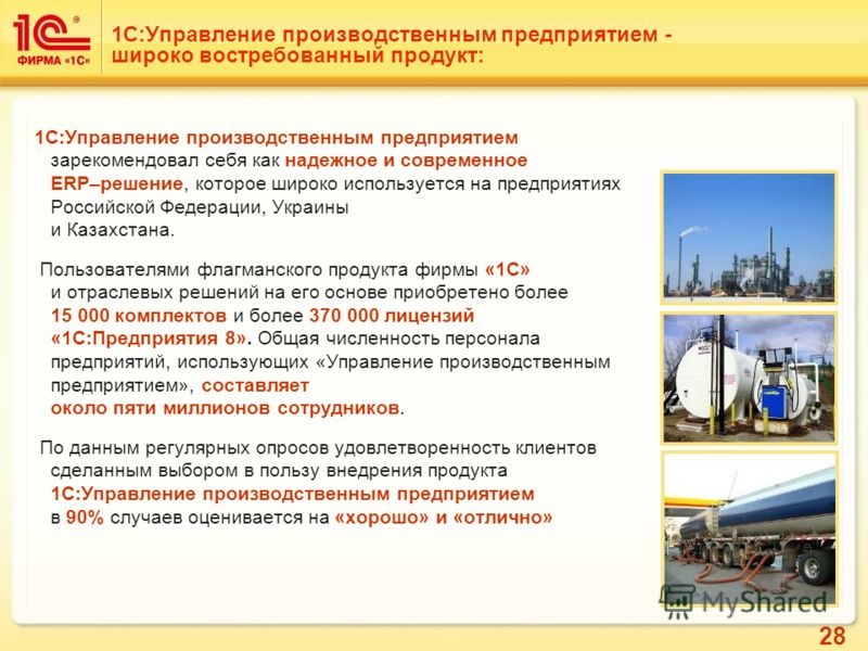 28 1С:Управление производственным предприятием - широко востребованный продукт: 1С:Управление производственным предприятием зарекомендовал себя как надежное и современное ERP–решение, которое широко используется на предприятиях Российской Федерации,