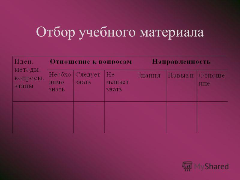 Отбор учебного материала