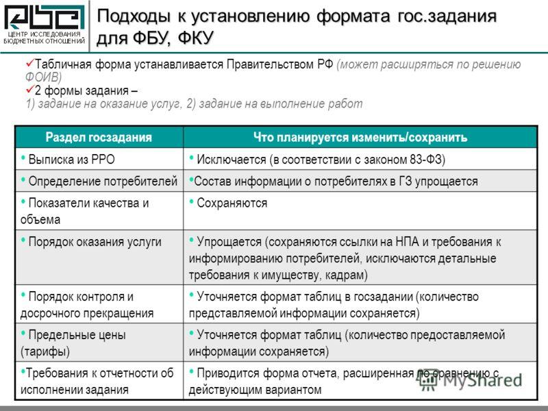 Подходы к установлению формата гос.задания для ФБУ, ФКУ Табличная форма устанавливается Правительством РФ (может расширяться по решению ФОИВ) 2 формы задания – 1) задание на оказание услуг, 2) задание на выполнение работ Раздел госзаданияЧто планируе