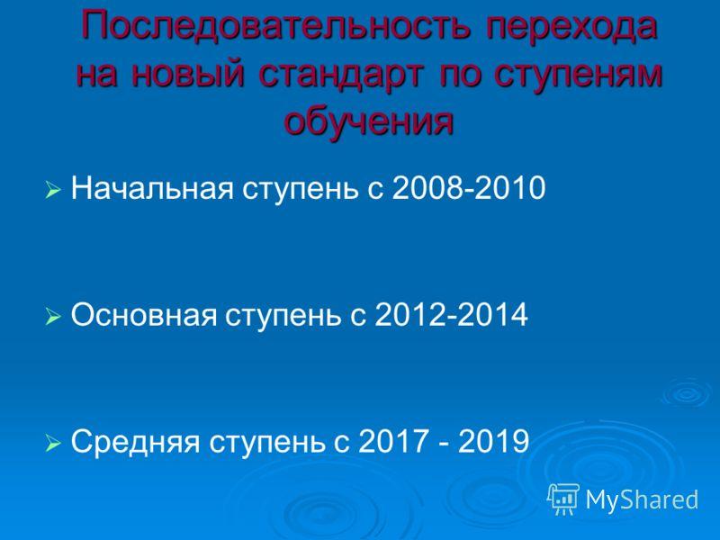 Последовательность перехода на новый стандарт по ступеням обучения Начальная ступень с 2008-2010 Основная ступень с 2012-2014 Средняя ступень с 2017 - 2019