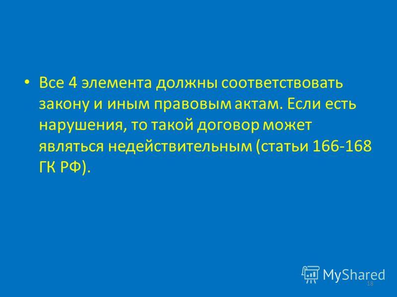 Все 4 элемента должны соответствовать закону и иным правовым актам. Если есть нарушения, то такой договор может являться недействительным (статьи 166-168 ГК РФ). 18