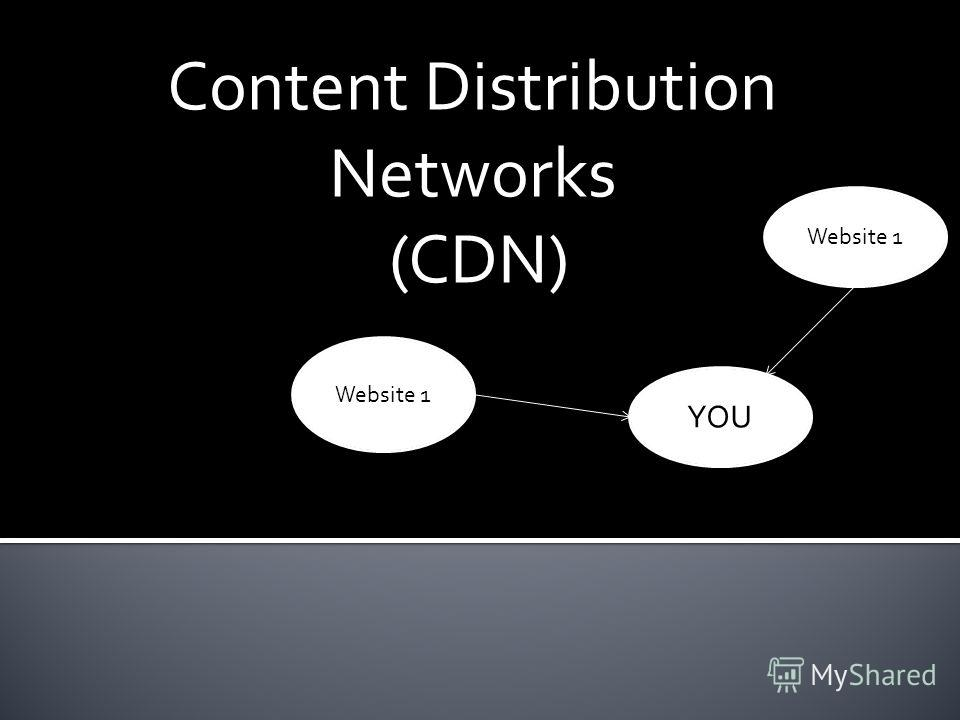 Content Distribution Networks (CDN) YOU Website 1