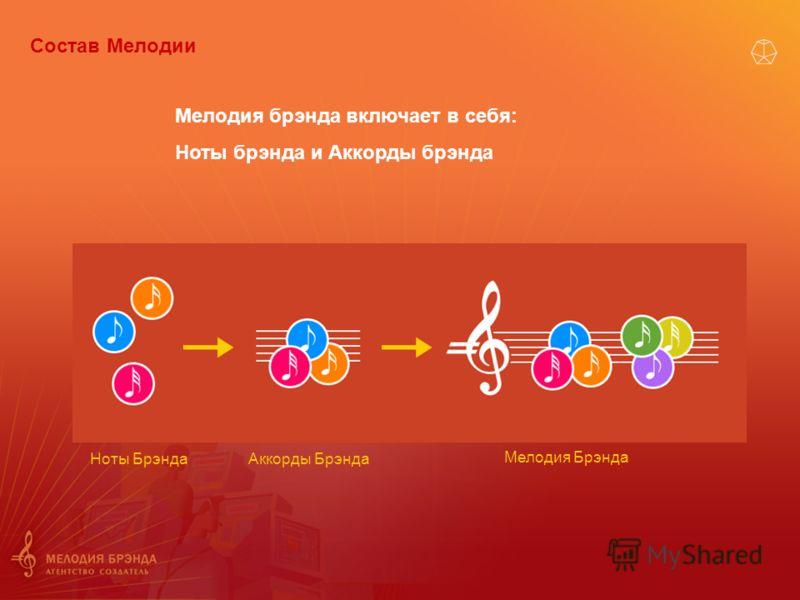 Мелодия брэнда включает в себя: Ноты брэнда и Аккорды брэнда Ноты БрэндаАккорды Брэнда Мелодия Брэнда Состав Мелодии