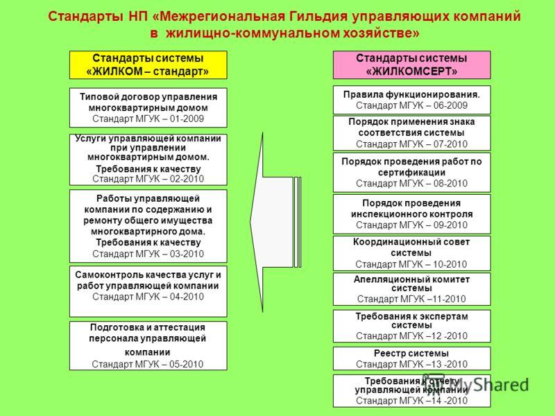 Стандарты сертификация услуг по управлению многоквартирным домом обязательная сертификация канцтоваров