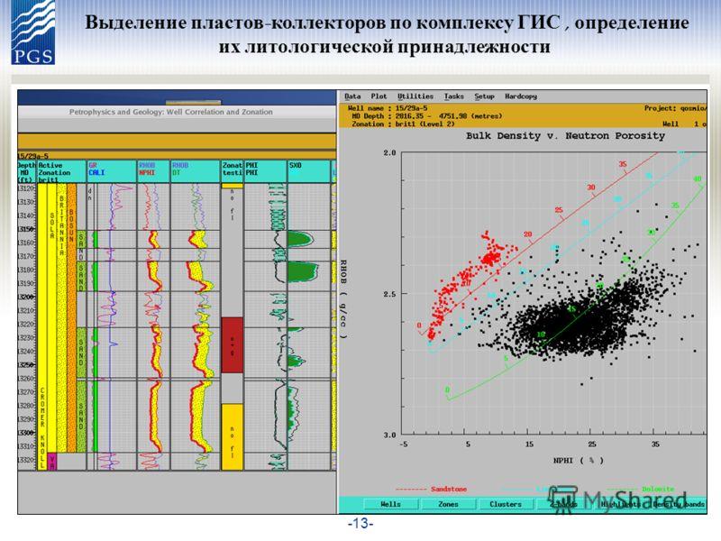 -13- Выделение пластов - коллекторов по комплексу ГИС, определение их литологической принадлежности