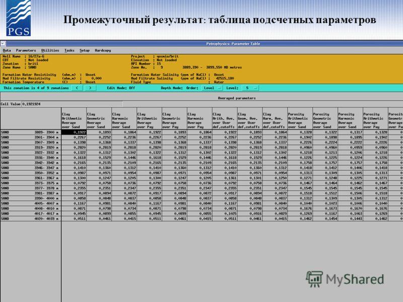 -21- Промежуточный результат : таблица подсчетных параметров