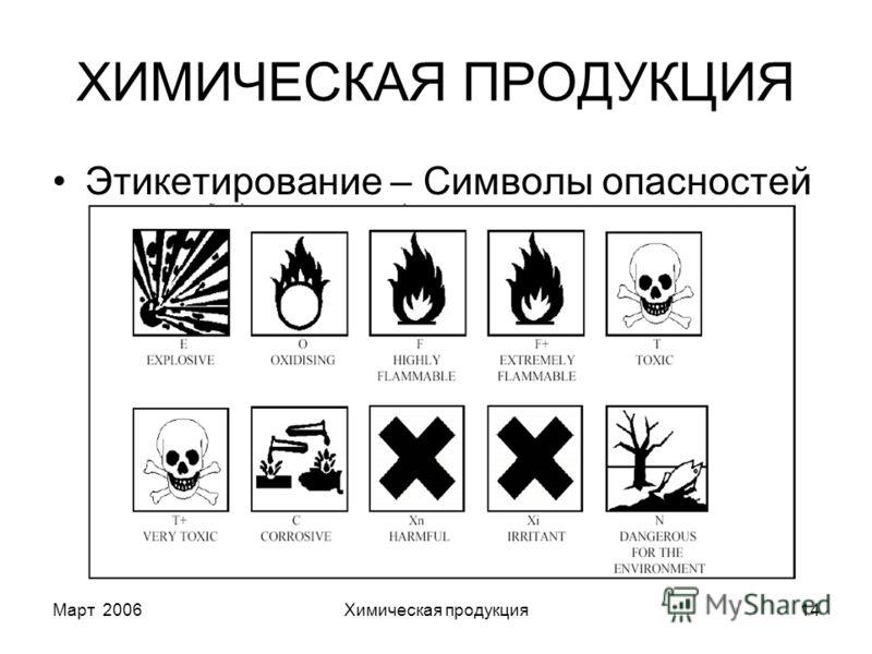 Март 2006Химическая продукция14 ХИМИЧЕСКАЯ ПРОДУКЦИЯ Этикетирование – Символы опасностей