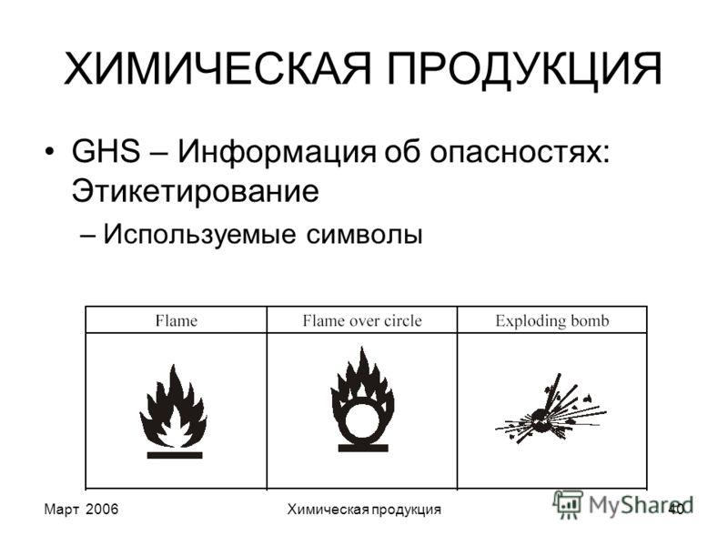 Март 2006Химическая продукция40 ХИМИЧЕСКАЯ ПРОДУКЦИЯ GHS – Информация об опасностях: Этикетирование –Используемые символы