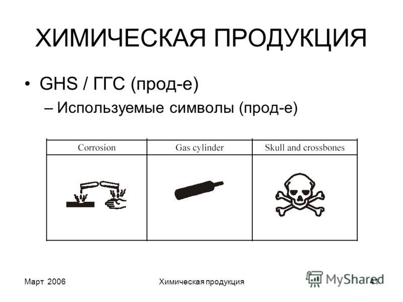 Март 2006Химическая продукция41 ХИМИЧЕСКАЯ ПРОДУКЦИЯ GHS / ГГС (прод-е) –Используемые символы (прод-е)