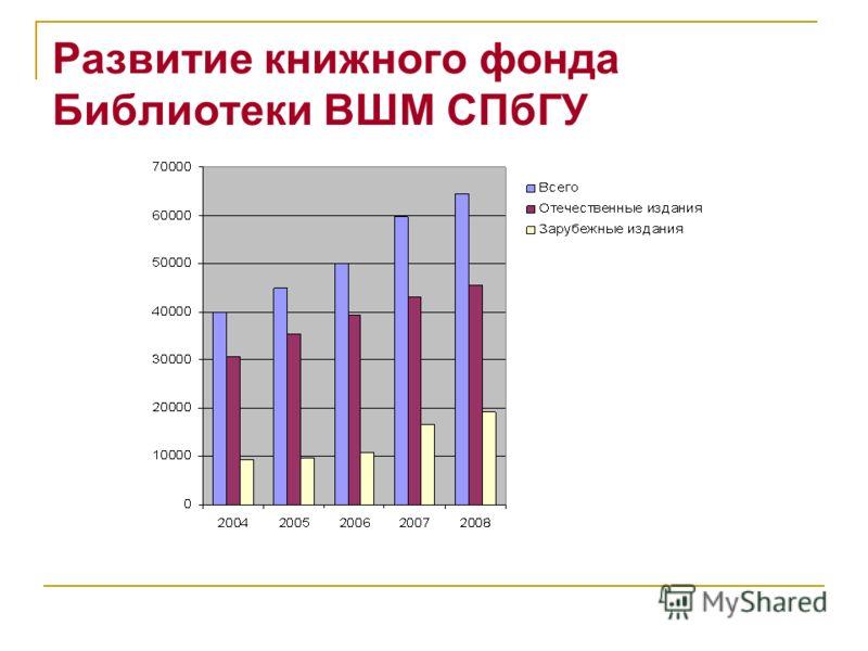 Развитие книжного фонда Библиотеки ВШМ СПбГУ