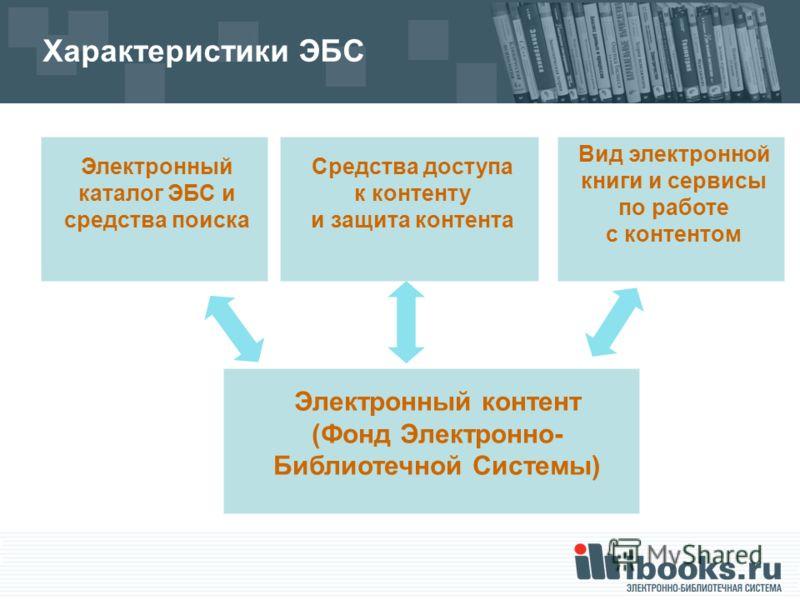 Характеристики ЭБС Электронный каталог ЭБС и средства поиска Средства доступа к контенту и защита контента Вид электронной книги и сервисы по работе с контентом Электронный контент (Фонд Электронно- Библиотечной Системы)