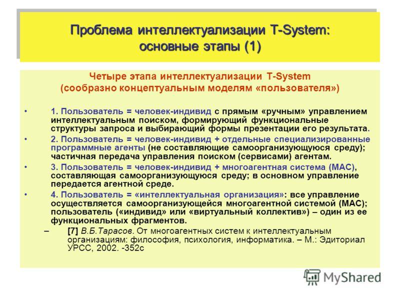 Проблема интеллектуализации T-System: основные этапы (1) Четыре этапа интеллектуализации T-System (сообразно концептуальным моделям «пользователя») 1. Пользователь = человек-индивид с прямым «ручным» управлением интеллектуальным поиском, формирующий