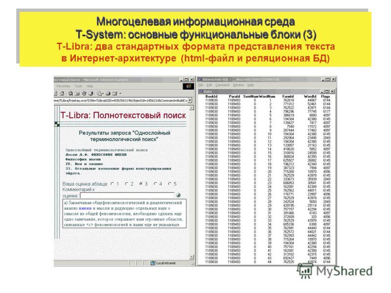 Многоцелевая информационная среда T-System: основные функциональные блоки (3) Многоцелевая информационная среда T-System: основные функциональные блоки (3) T-Libra: два стандартных формата представления текста в Интернет-архитектуре (html-файл и реля