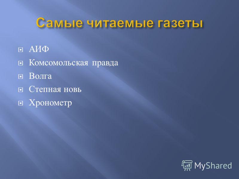 АИФ Комсомольская правда Волга Степная новь Хронометр