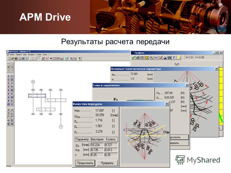 Результаты расчета передачи APM Drive