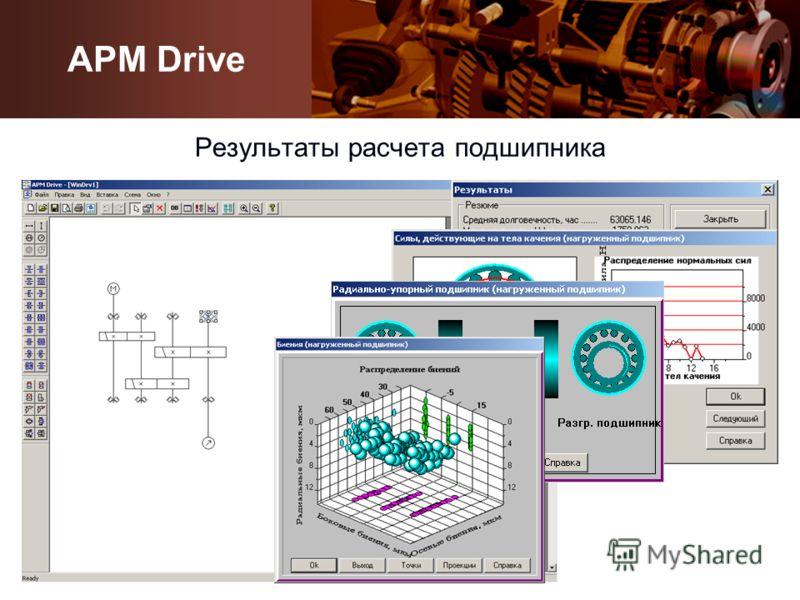 Результаты расчета подшипника APM Drive