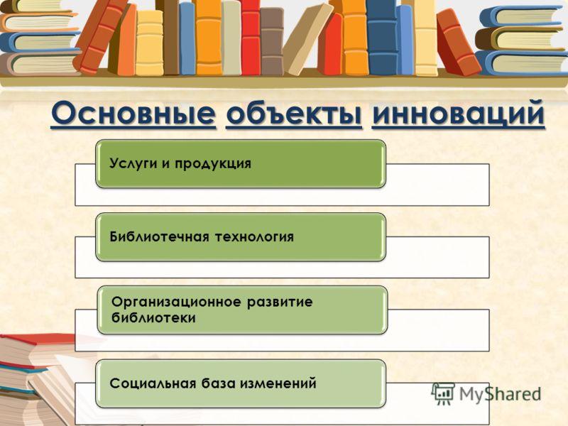 Услуги и продукцияБиблиотечная технология Организационное развитие библиотеки Социальная база изменений Основные объекты инноваций