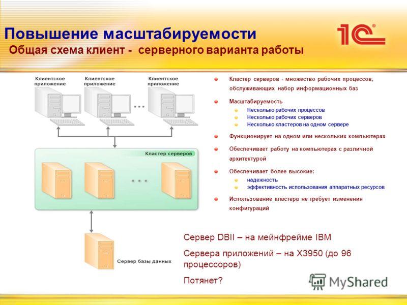 Повышение масштабируемости Общая схема клиент - серверного варианта работы Кластер серверов - множество рабочих процессов, обслуживающих набор информационных баз Масштабируемость Несколько рабочих процессов Несколько рабочих серверов Несколько класте