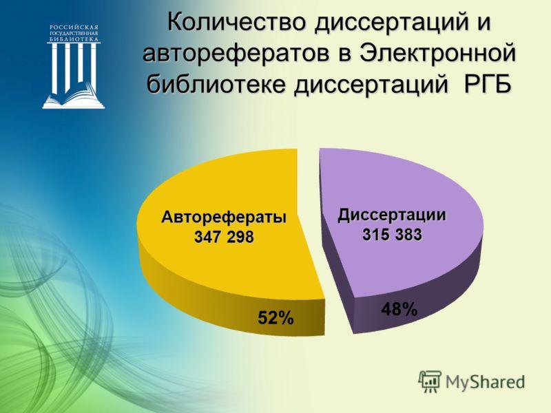 Количество диссертаций и авторефератов в Электронной библиотеке диссертаций РГБ Авторефераты 347 298 Диссертации 315 383 48% 52%