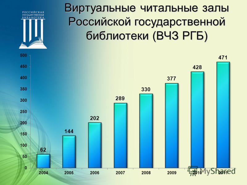 Виртуальные читальные залы Российской государственной библиотеки (ВЧЗ РГБ)
