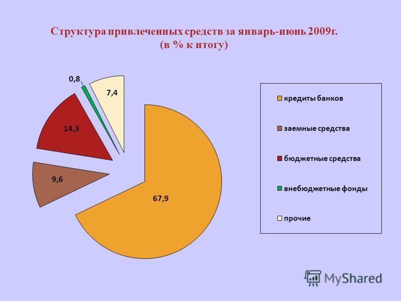 Структура привлеченных средств за январь-июнь 2009г. (в % к итогу)