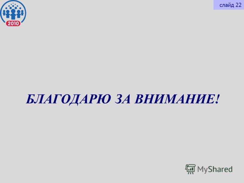 БЛАГОДАРЮ ЗА ВНИМАНИЕ! слайд 22