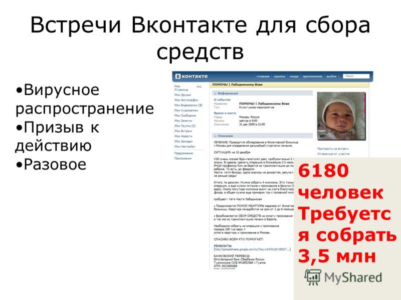 Встречи Вконтакте для сбора средств Вирусное распространение Призыв к действию Разовое 6180 человек Требуетс я собрать 3,5 млн