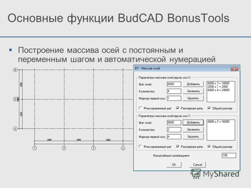 Основные функции BudCAD BonusTools Построение массива осей с постоянным и переменным шагом и автоматической нумерацией