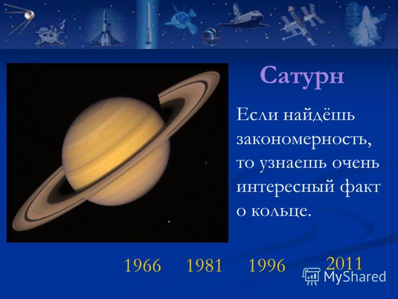 Сатурн Если найдёшь закономерность, то узнаешь очень интересный факт о кольце. 1966 1981 1996 2011