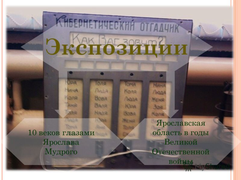 10 веков глазами Ярослава Мудрого Ярославская область в годы Великой Отечественной войны