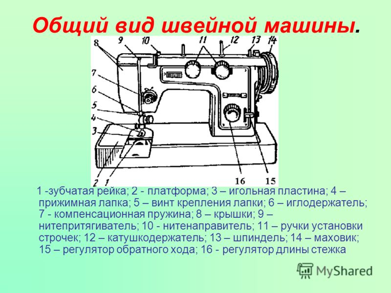 Общий вид швейной машины. 1 -зубчатая рейка; 2 - платформа; 3 – игольная пластина; 4 – прижимная лапка; 5 – винт крепления лапки; 6 – иглодержатель; 7 - компенсационная пружина; 8 – крышки; 9 – нитепритягиватель; 10 - нитенаправитель; 11 – ручки уста