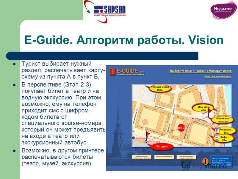 E-Guide. Алгоритм работы. Vision Турист выбирает нужный раздел, распечатывает карту- схему из пункта А в пункт Б, В перспективе (Этап 2-3) - покупает билет в театр и на водную экскурсию. При этом, возможно, ему на телефон приходит смс с шифром- кодом