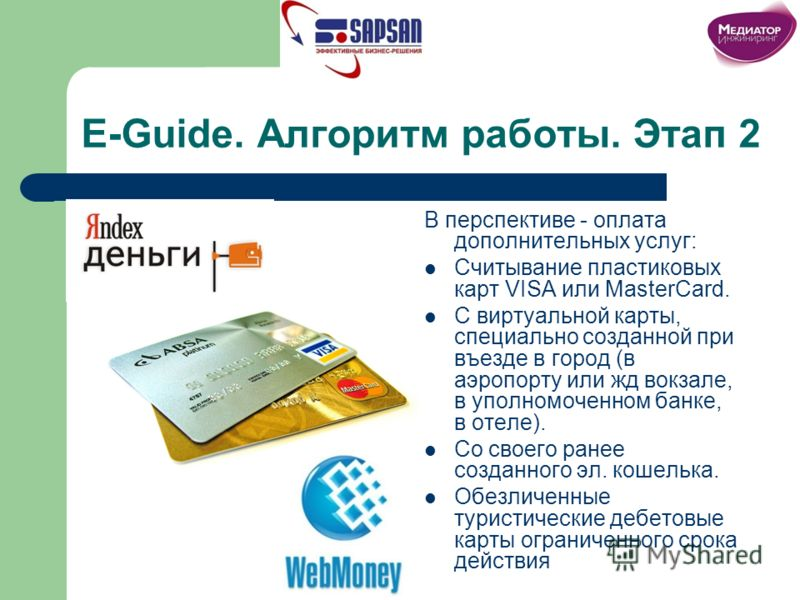 E-Guide. Алгоритм работы. Этап 2 В перспективе - оплата дополнительных услуг: Считывание пластиковых карт VISA или MasterCard. С виртуальной карты, специально созданной при въезде в город (в аэропорту или жд вокзале, в уполномоченном банке, в отеле).