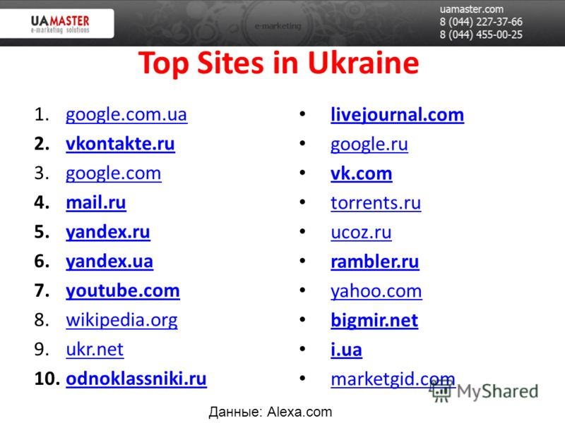 Top Sites in Ukraine 1.google.com.uagoogle.com.ua 2.vkontakte.ruvkontakte.ru 3.google.comgoogle.com 4.mail.rumail.ru 5.yandex.ruyandex.ru 6.yandex.uayandex.ua 7.youtube.comyoutube.com 8.wikipedia.orgwikipedia.org 9.ukr.netukr.net 10.odnoklassniki.ruo
