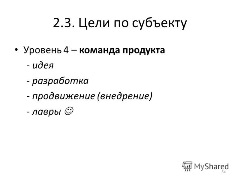 2.3. Цели по субъекту Уровень 4 – команда продукта - идея - разработка - продвижение (внедрение) - лавры 54