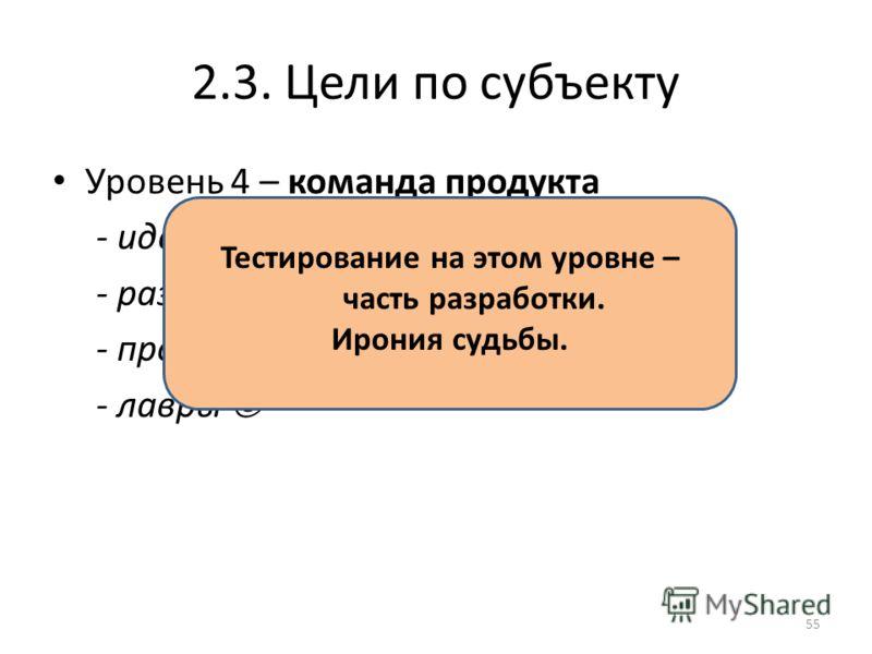 2.3. Цели по субъекту Уровень 4 – команда продукта - идея - разработка - продвижение (внедрение) - лавры Тестирование на этом уровне – часть разработки. Ирония судьбы. 55