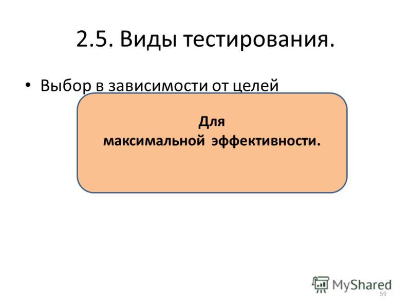2.5. Виды тестирования. Выбор в зависимости от целей Для максимальной эффективности. 59