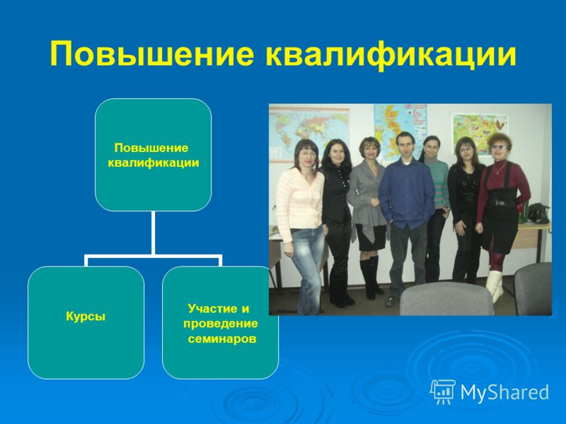 Повышение квалификации Повышение квалификации Курсы Участие и проведение семинаров