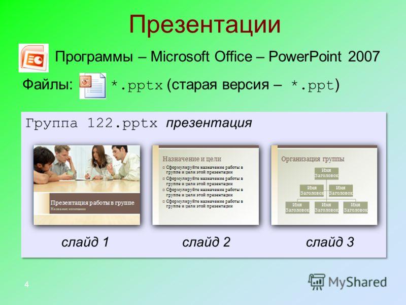 Презентации 3 Основная задача – иллюстрации для выступления. Применение: сопровождение докладов (представление итогов исследования) выступления на конференциях (защита проекта) иллюстрации к занятиям рекламные ролики Примеры: Microsoft PowerPoint – ф
