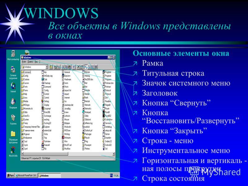WINDOWS Все объекты в Windows представлены в окнах Основные элементы окна ä ä Рамка ä ä Титульная строка ä ä Значок системного меню ä ä Заголовок ä ä Кнопка Свернуть ä ä Кнопка Восстановить/Развернуть ä ä Кнопка Закрыть ä ä Строка - меню ä ä Инструме