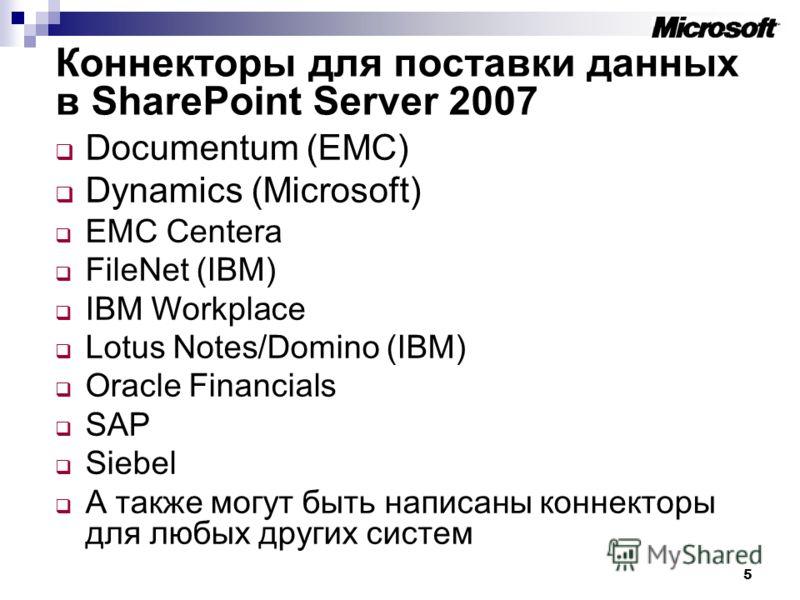 5 Коннекторы для поставки данных в SharePoint Server 2007 Documentum (EMC) Dynamics (Microsoft) EMC Centera FileNet (IBM) IBM Workplace Lotus Notes/Domino (IBM) Oracle Financials SAP Siebel А также могут быть написаны коннекторы для любых других сист