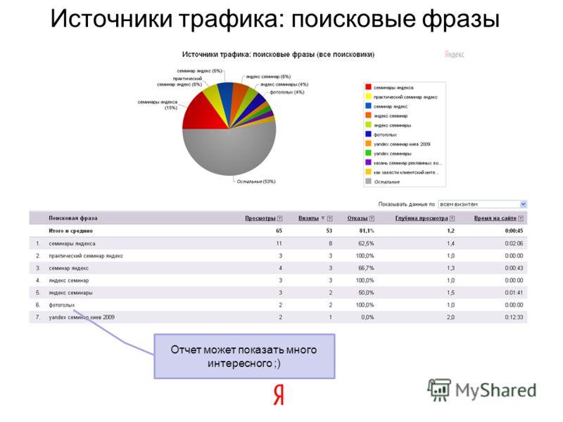 Источники трафика: поисковые фразы Отчет может показать много интересного ;)