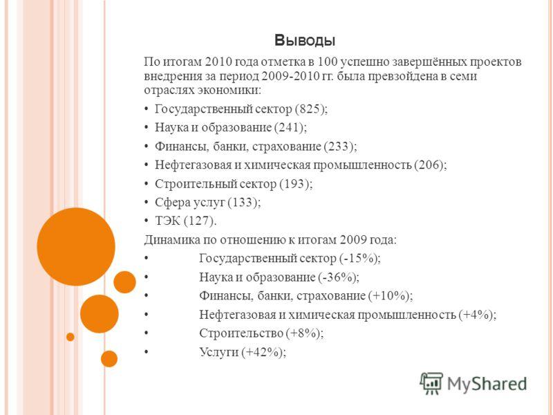 В ЫВОДЫ По итогам 2010 года отметка в 100 успешно завершённых проектов внедрения за период 2009-2010 гг. была превзойдена в семи отраслях экономики : Государственный сектор (825); Наука и образование (241); Финансы, банки, страхование (233); Нефтегаз