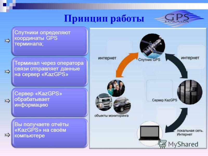 Спутники определяют координаты GPS терминала; Терминал через оператора связи отправляет данные на сервер «KazGPS» Сервер «KazGPS» обрабатывает информацию Вы получаете отчёты «KazGPS» на своём компьютере Принцип работы
