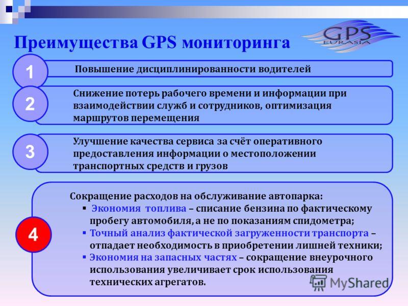Преимущества GPS мониторинга Повышение дисциплинированности водителей 1 Снижение потерь рабочего времени и информации при взаимодействии служб и сотрудников, оптимизация маршрутов перемещения Улучшение качества сервиса за счёт оперативного предоставл