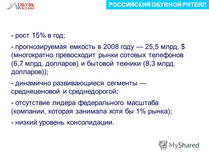 РОССИЙСКИЙ ОБУВНОЙ РИТЕЙЛ - рост 15% в год; - прогнозируемая емкость в 2008 году 25,5 млрд. $ (многократно превосходит рынки сотовых телефонов (6,7 млрд. долларов) и бытовой техники (8,3 млрд. долларов)); - динамично развивающиеся сегменты среднецено