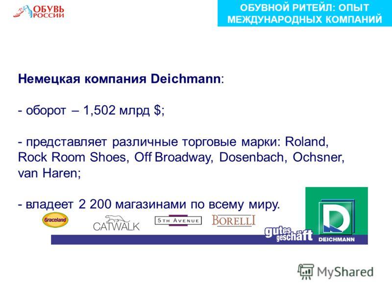 Немецкая компания Deichmann: - оборот – 1,502 млрд $; - представляет различные торговые марки: Roland, Rock Room Shoes, Off Broadway, Dosenbach, Ochsner, van Haren; - владеет 2 200 магазинами по всему миру. ОБУВНОЙ РИТЕЙЛ: ОПЫТ МЕЖДУНАРОДНЫХ КОМПАНИЙ