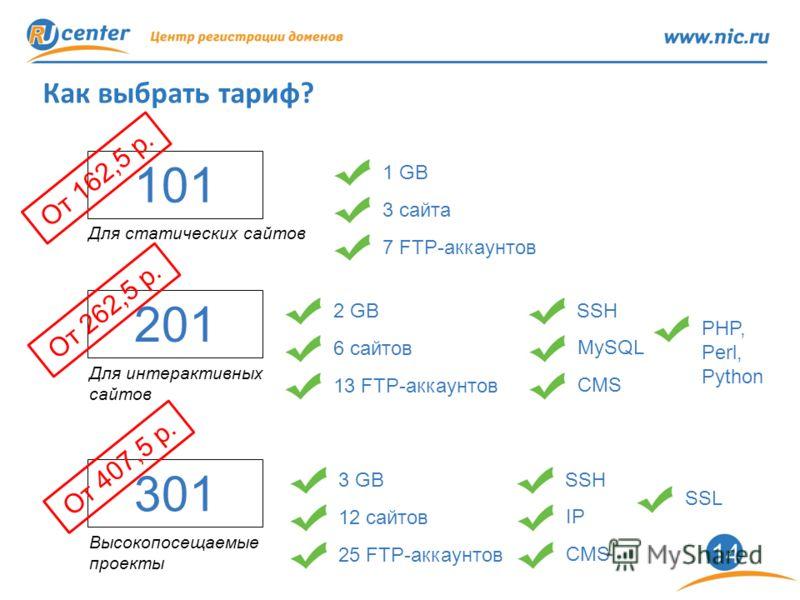 14 Как выбрать тариф? 101 1 GB3 сайта7 FTP-аккаунтов Для статических сайтов 201 Для интерактивных сайтов 2 GB6 сайтов13 FTP-аккаунтовSSH MySQLCMS PHP, Perl, Python 301 Высокопосещаемые проекты 3 GB12 сайтов25 FTP-аккаунтовSSH IPCMS От 162,5 р. От 262