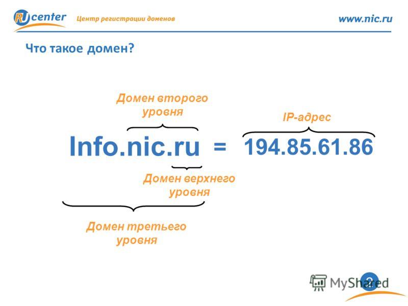 2 Что такое домен? Info.nic.ru Домен верхнего уровня 194.85.61.86= IP-адрес Домен второго уровня Домен третьего уровня